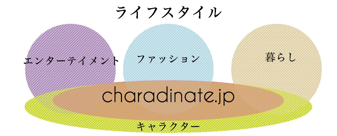 Charadinate(キャラディネート) とは?